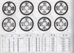 日本貨幣カタログ(日本貨幣商協同組合)抜粋