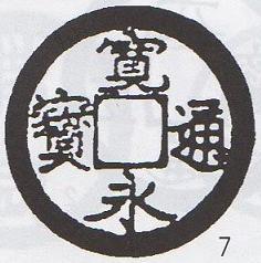 寛永通宝 吉田銭