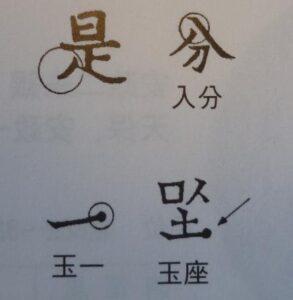 一分銀の書体の特徴